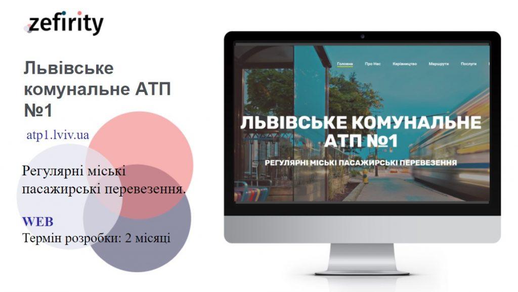 Створення сайту з нуля