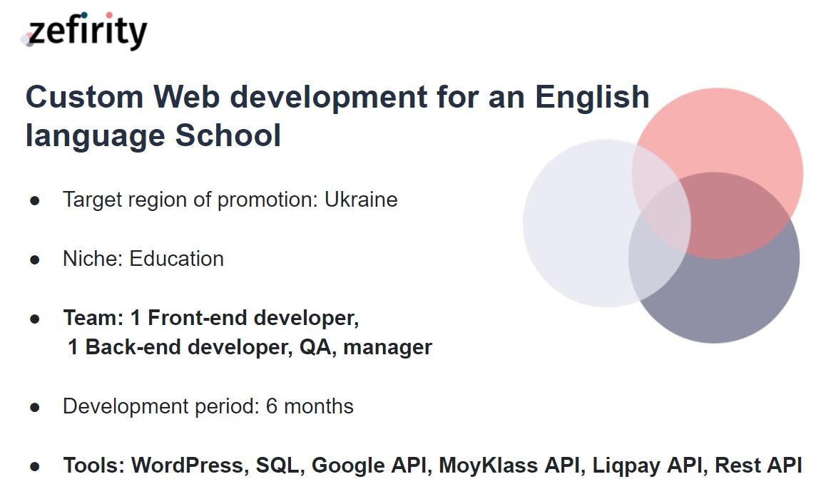 Custom Web development for an English language School