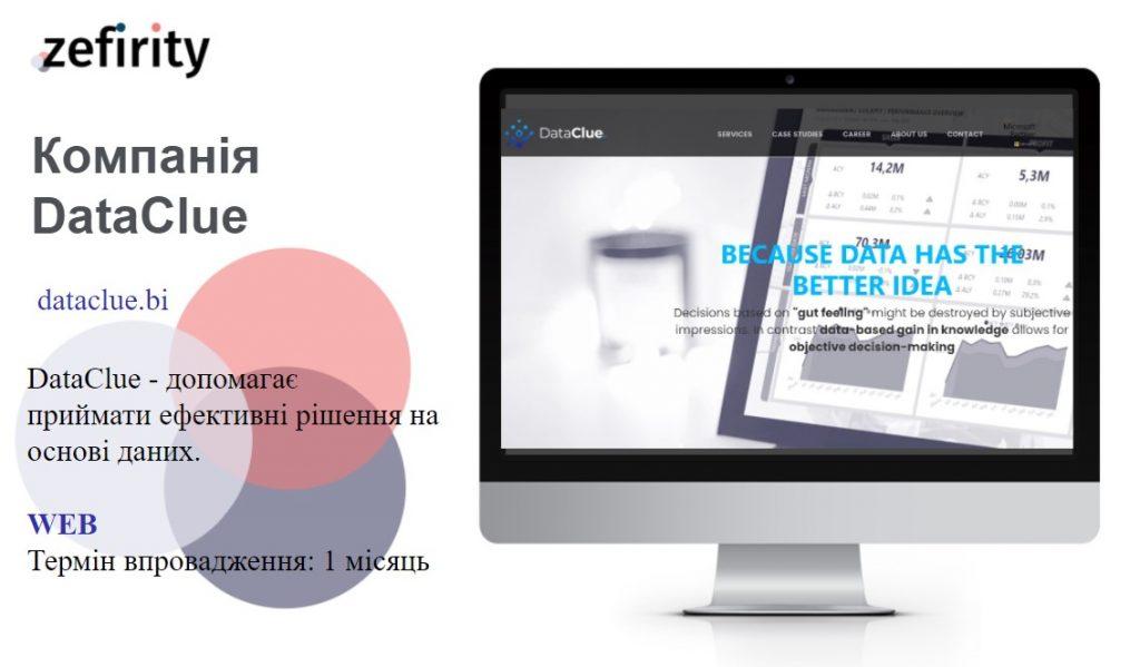Відновлення роботи сайту та PageSpeed оптимізація