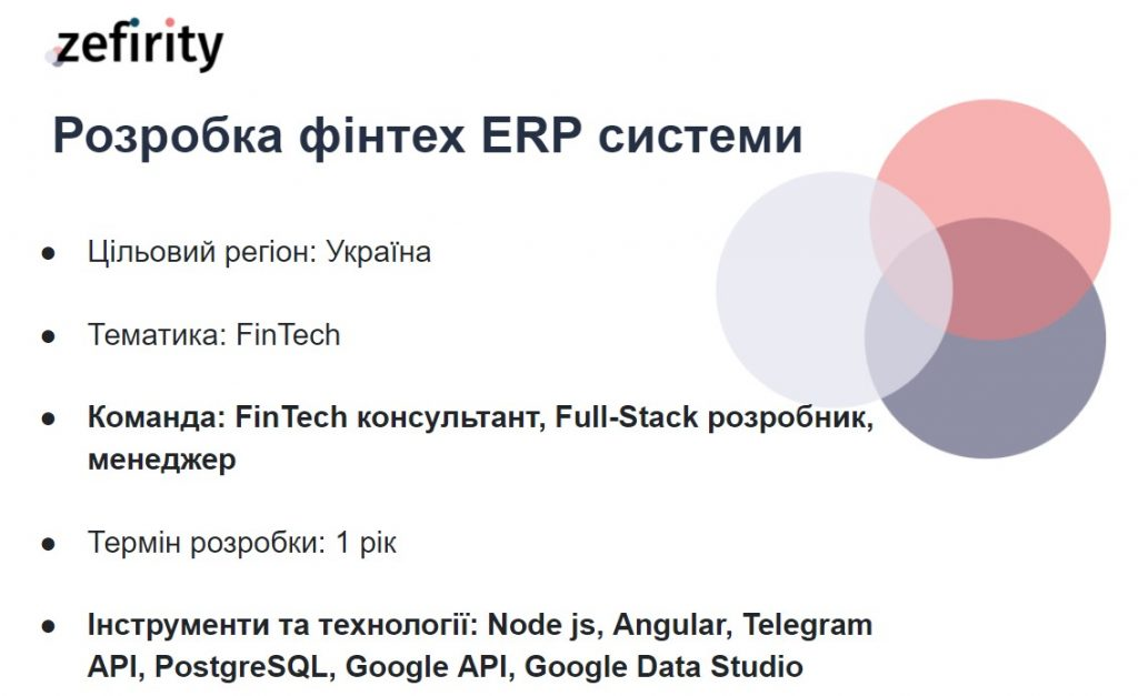 ERP фінтех кейс