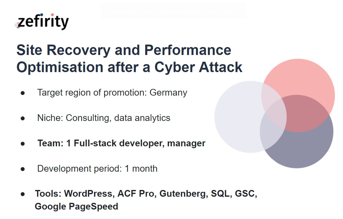 Site Recovery and Performance Optimisation after a Cyber Attack